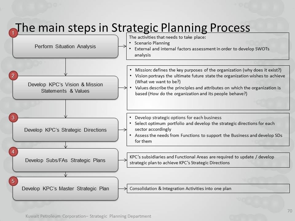 KPC Speeches KPC's Strategic Directions